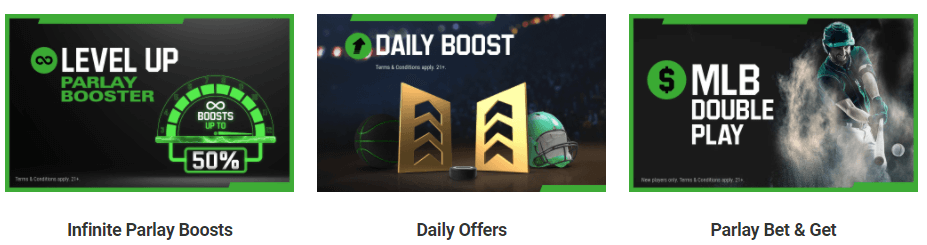 unibet promotions and offers